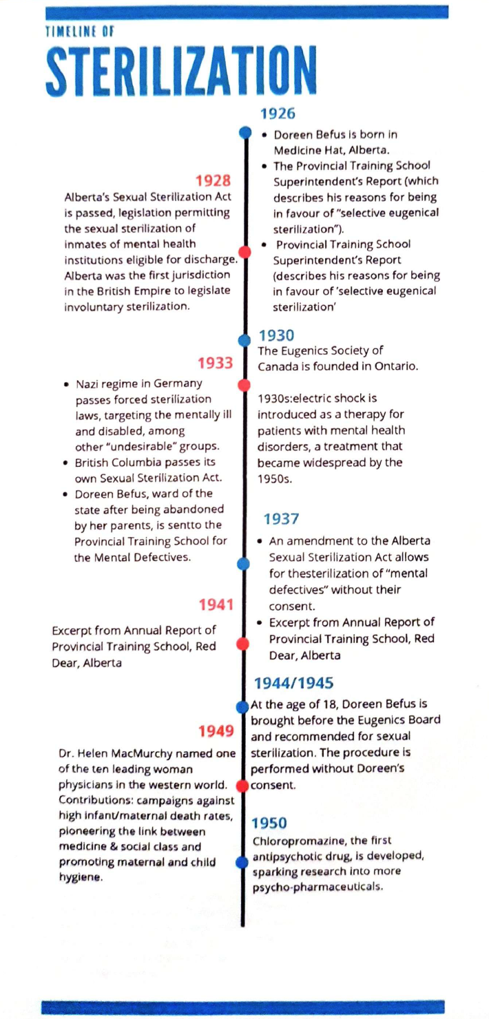 Sterilization timeline page covering first decades of life of Doreen Befus